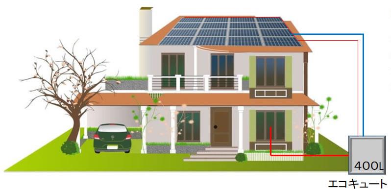 ハイブリッド太陽電池パネル-エコキュート温水システム